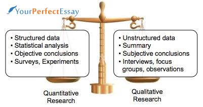 Qualitative Research and Quantitative Research Comparison