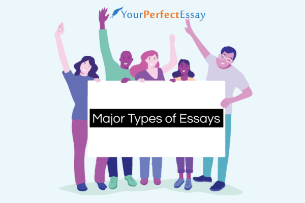 Students telling Major types of essays